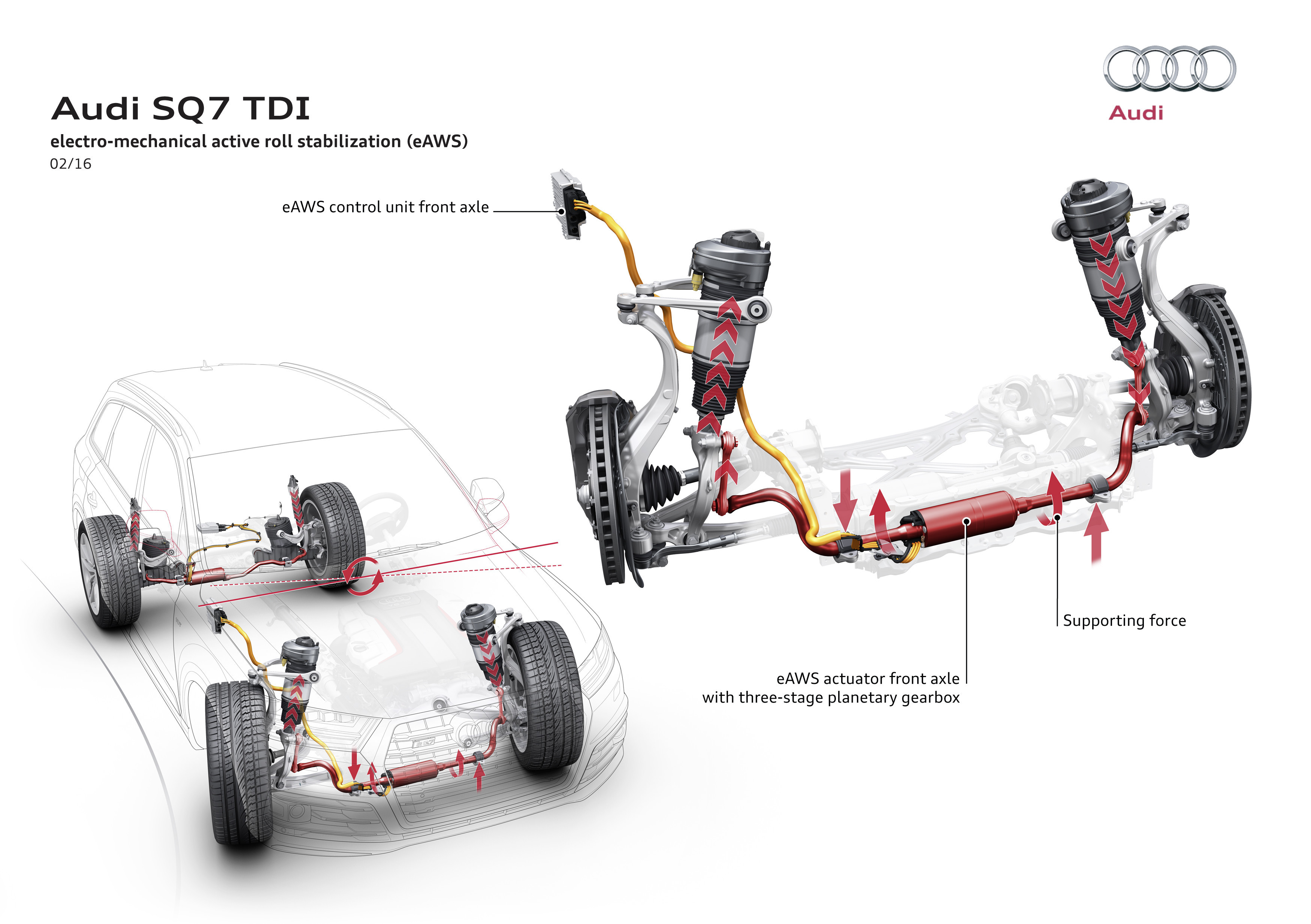 Audi electro-mechanical roll stabilisation