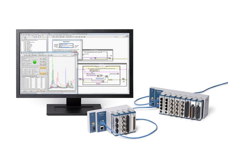 CompactDAQ Platform with Time Sensitive Networking
