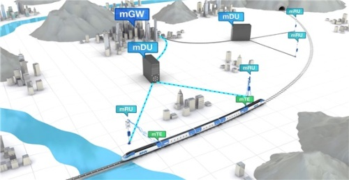Conceptual Graphic of Mobile Hotspot Network technology