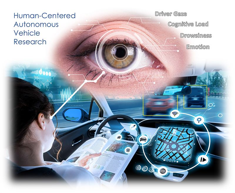 Human centred autonomous vehicle research at Autoliv
