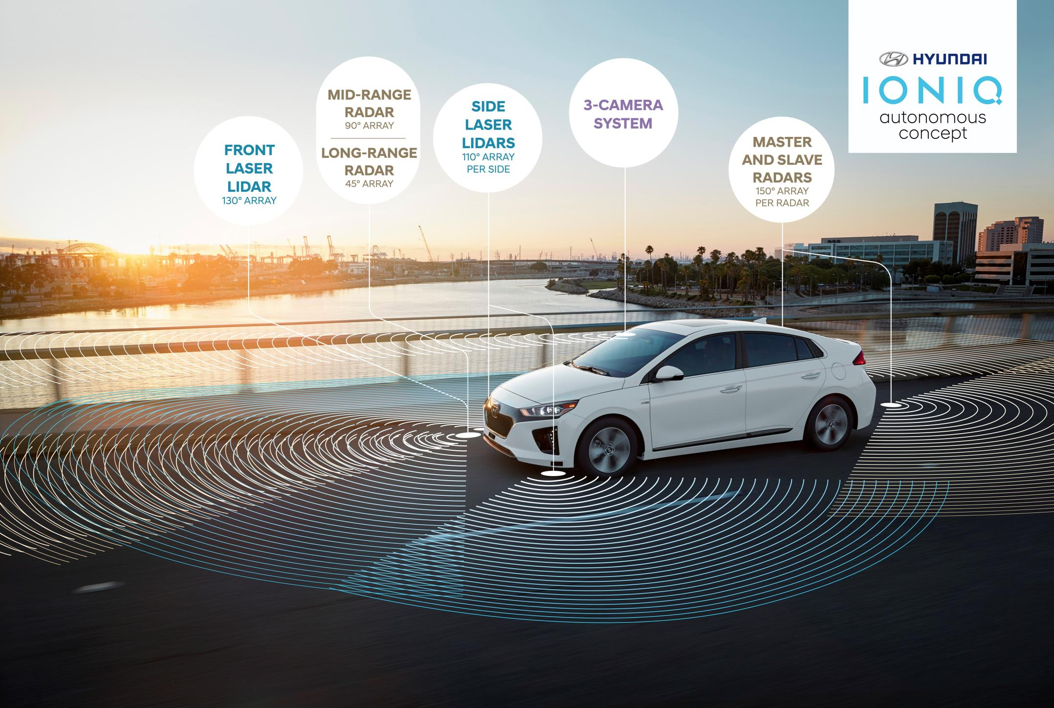 Hyundai IONIQ Autonomous Concept Vehicle