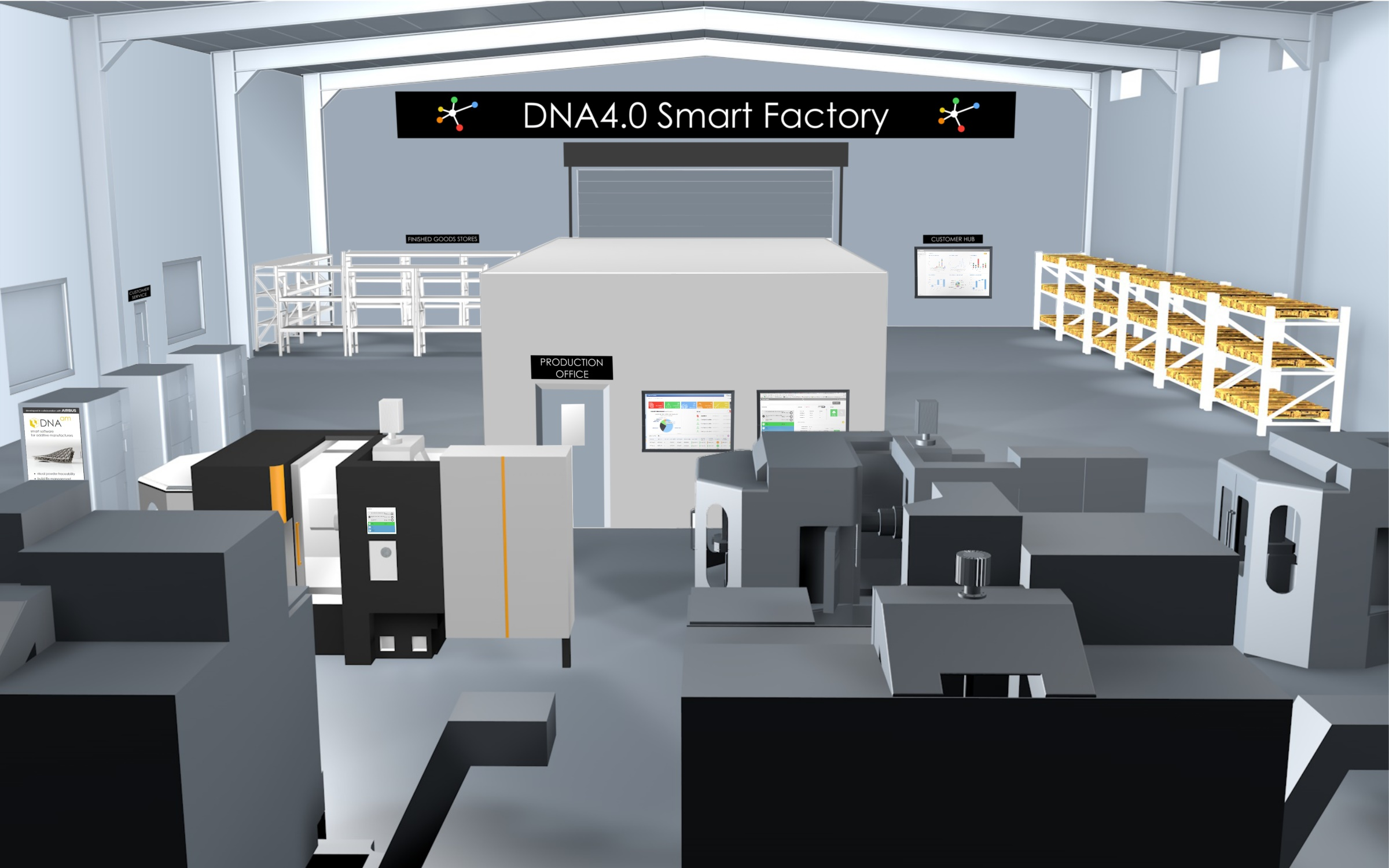 Immersive digital rendering of Industry 4.0 environment