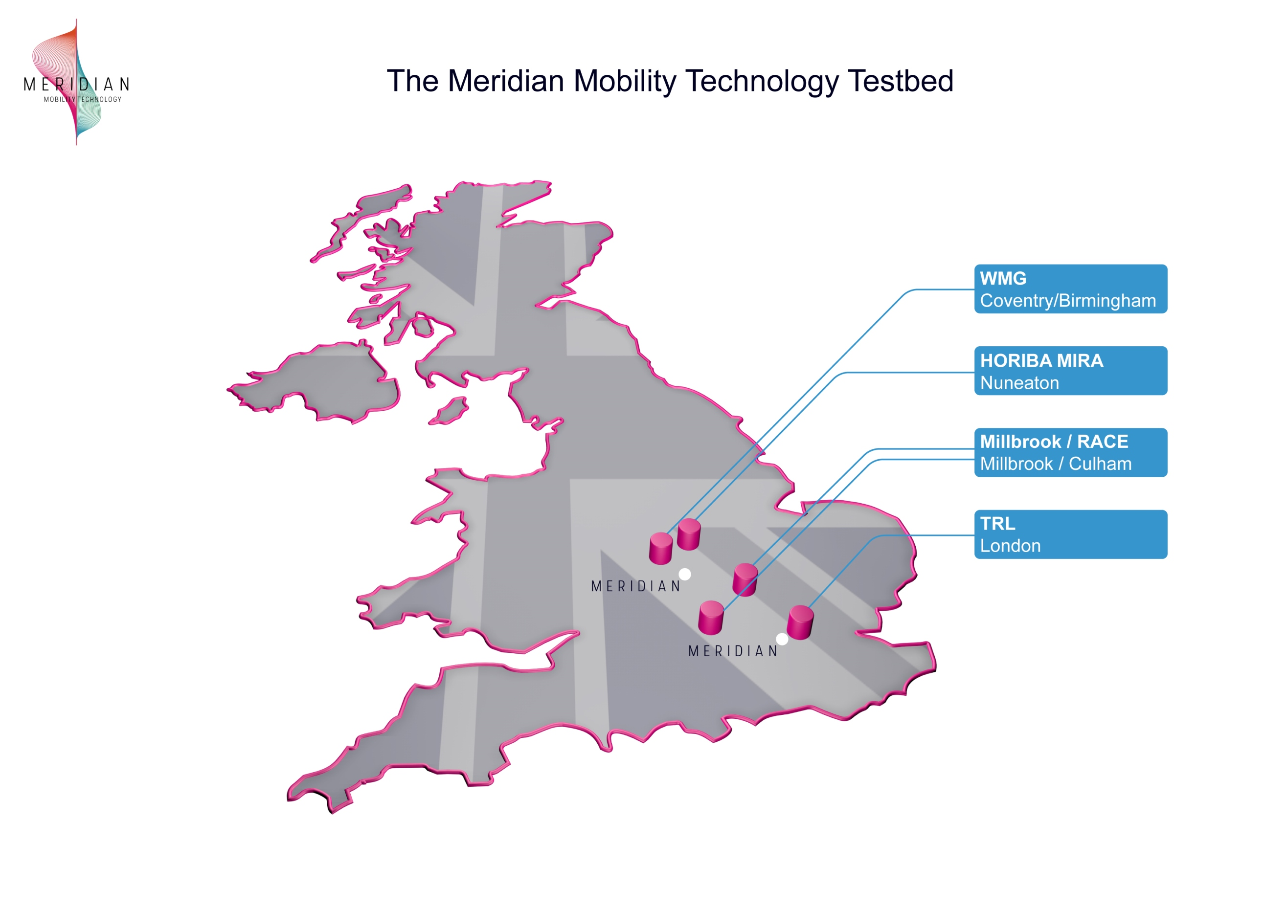 Meridian Mobility testbed location map