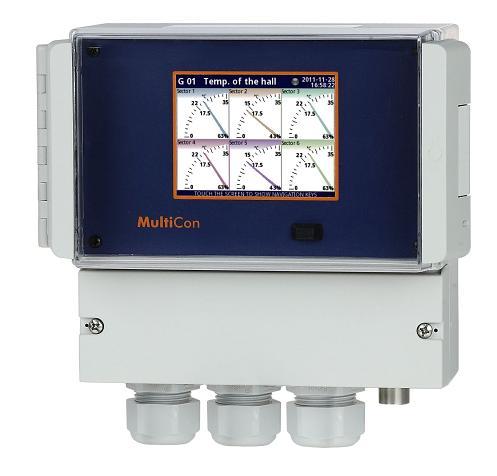 Multi-channel data controller