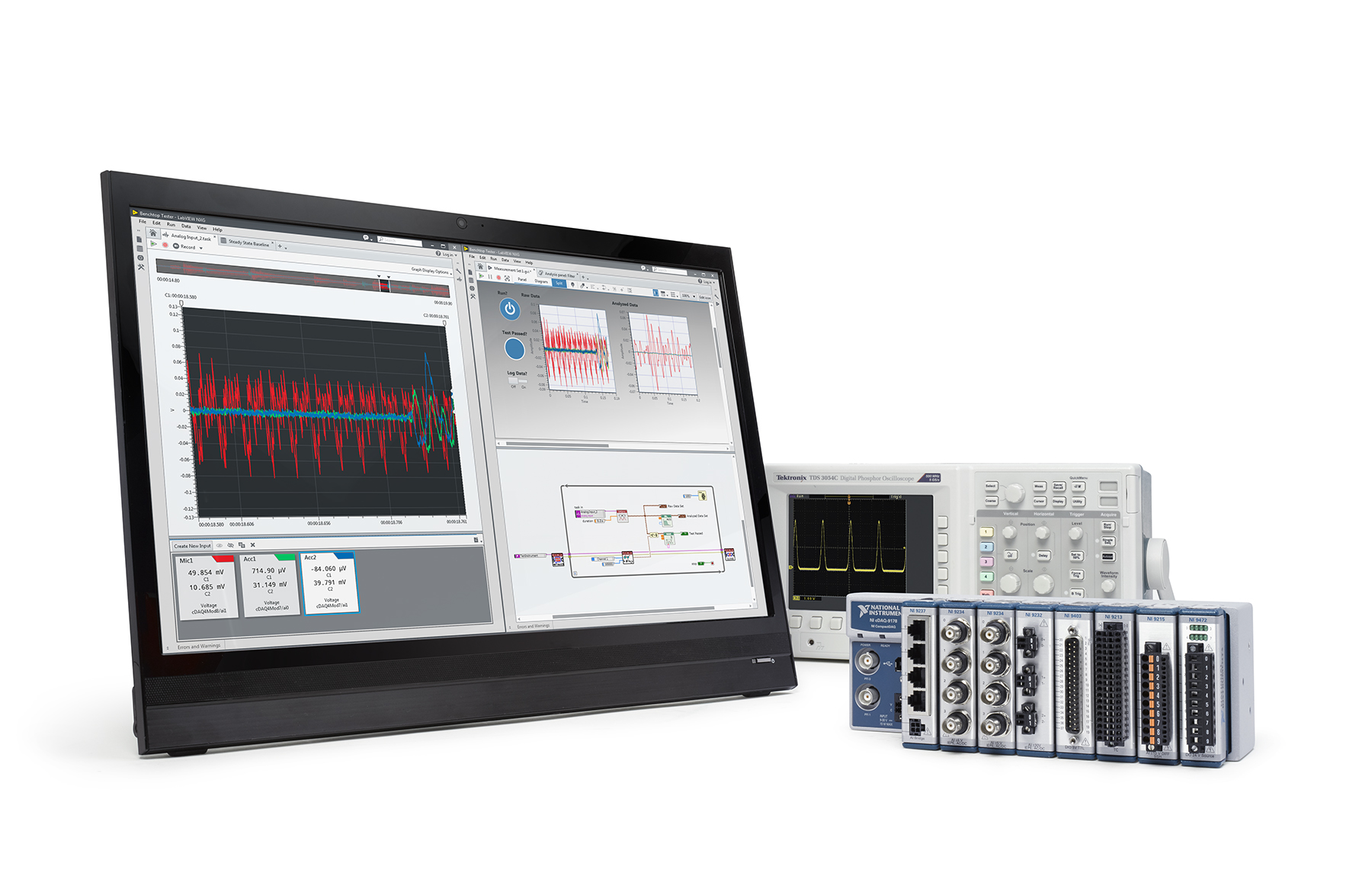 National Instruments LabVIEW NXG