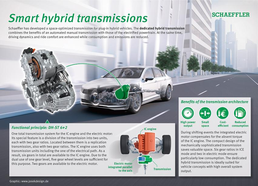 Smart transmission systems for hybrid vehicles