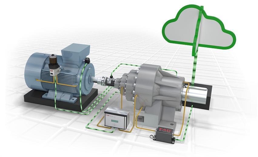 Cloud based bearing condition monitoring
