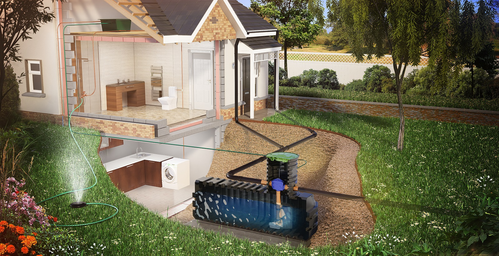 Domestic rainwater management system