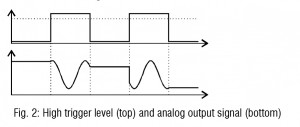 High trigger level and analogue output signal