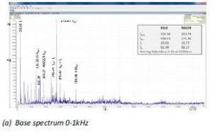 Base Spectrum