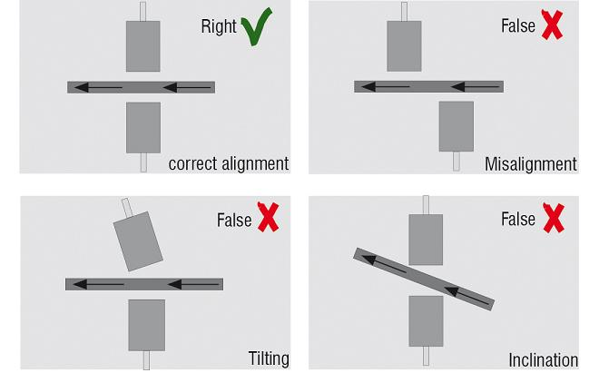 Laser displacement sensor alignment considerations