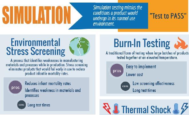 Thermotron infographic